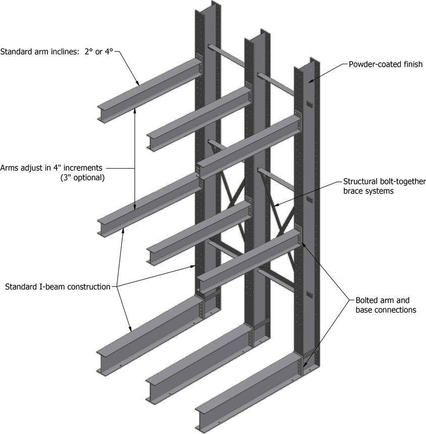 Vertical Pipe Support Design Basic Principles To Be