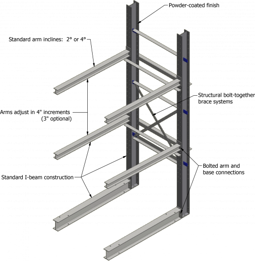Ross Technology Dexco Heavy Duty Structural I-Beam Salvage Yard Rack Systems Diagram
