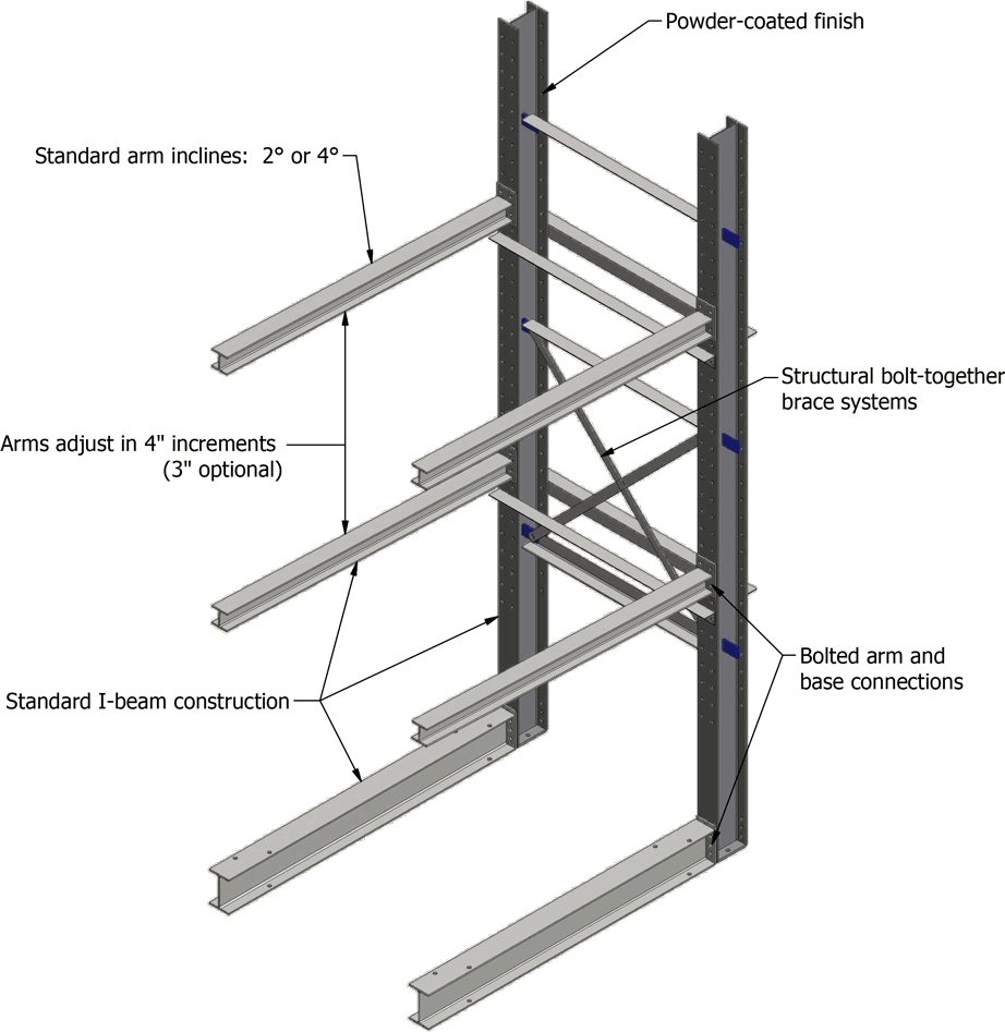dexco structural i-beam salvage yard rack systems