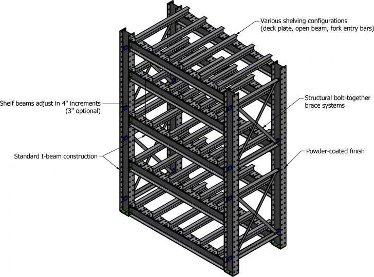 Ross Technology Dexco Heavy Duty Structural I-Beam Tool & Die Rack Systems Diagram