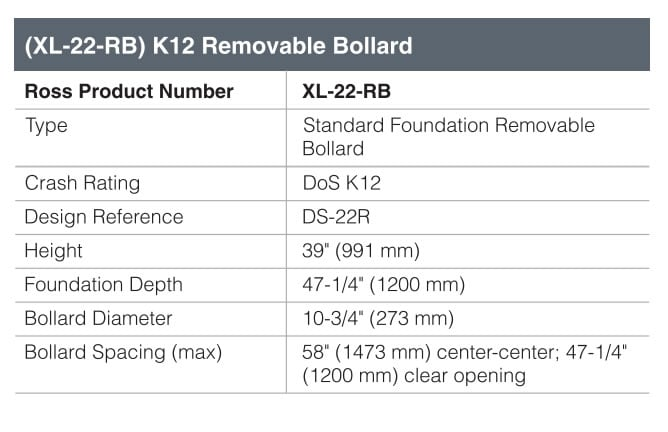 Ross Technology (XL-20 Series) K12 Removable Bollards Fact Sheet