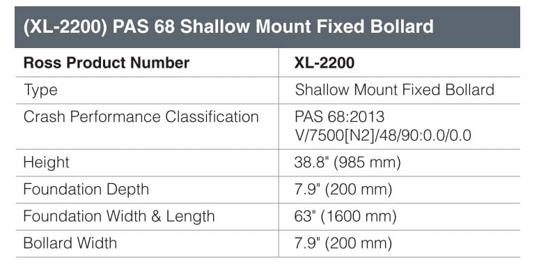 Ross Technology (XL-2200) Heald Raptor PAS 68 Shallow Mount Fixed Bollard Fact Sheet