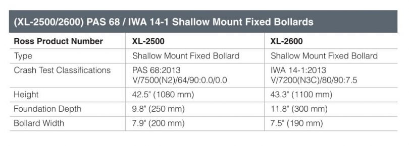 Ross Technology (XL-2500/2600) Heald Mantis PAS 68 IWA 14-1 Shallow Mount Fixed Bollards Fact Sheet