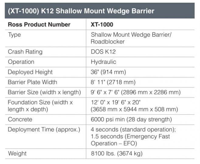 Ross Technology (XT-1000) K12 Shallow Mount Wedge Barrier