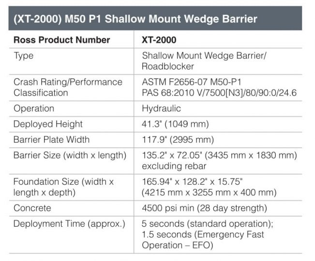 Ross Technology (XT-2000) Heald Viper M50 P1 Shallow Mount Wedge Barrier Fact Sheet