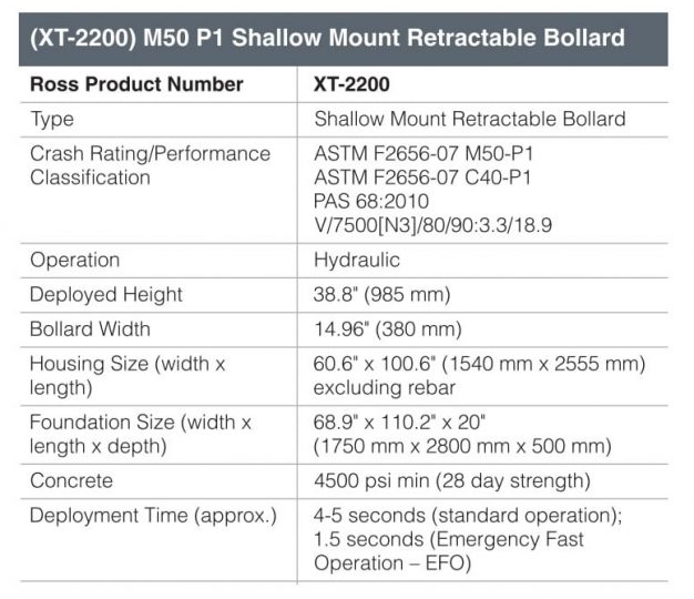 Ross Technology (XT-2200) Heald Raptor M50 P1 Shallow Mount Retractable Bollard Fact Sheet