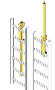 Ross Technology Maximum Security Hinged Hatch DOS 60 Minute FE/BR Safety Post