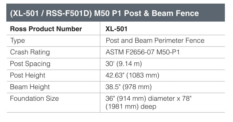 Ross Technology (XL-501 / RSS-F501D) M50 P1 Post & Beam Fence Fact Sheet