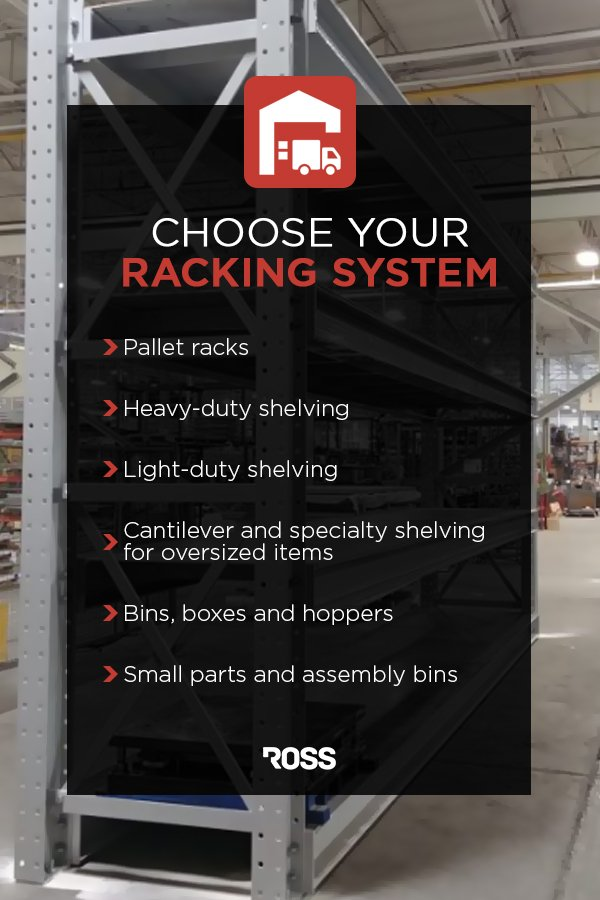 how to choose a warehouse racking system
